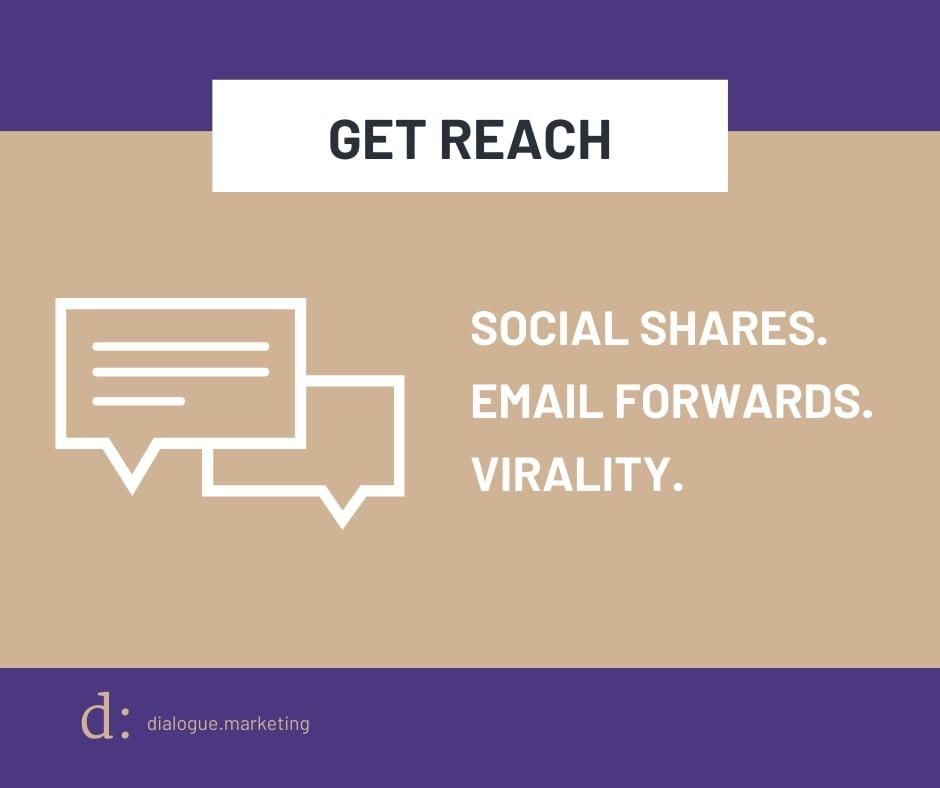 Content Marketing Metrics - Goal is Reach