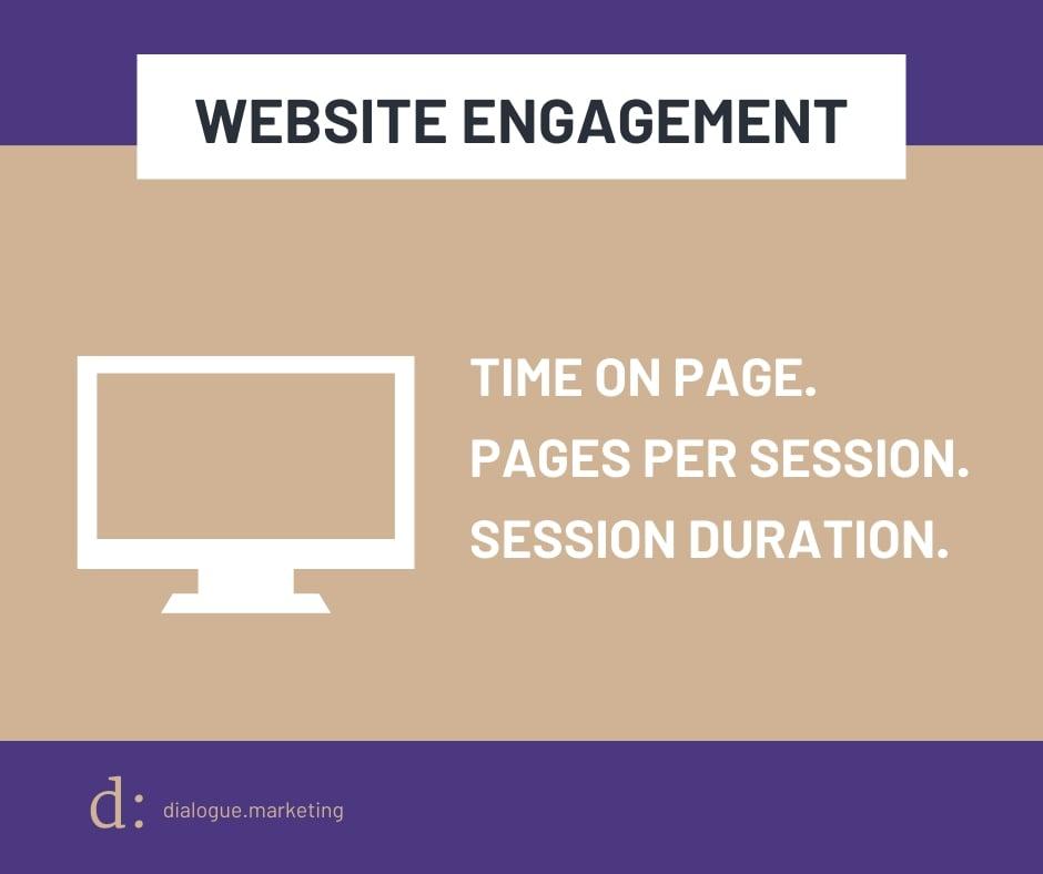 Content Marketing Metrics - Goal is Website Engagement